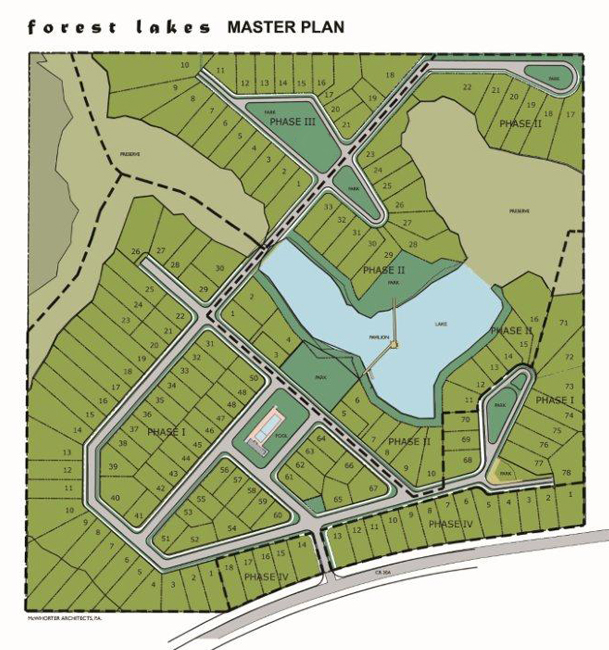 Forest Lakes Site Plan