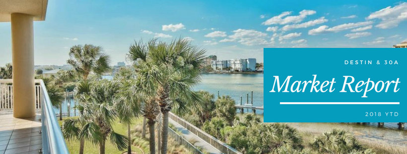 Destin market report for June 2018